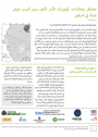 Sudan resilience, humanitarian action, climate change, livelihoods, climate change, and pastoralism research
