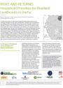 Sudan resilience, humanitarian action, climate change, livelihoods, and pastoralism research